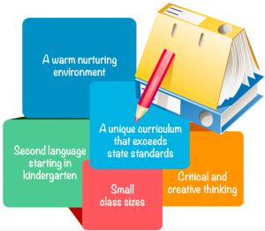 dual curriculum